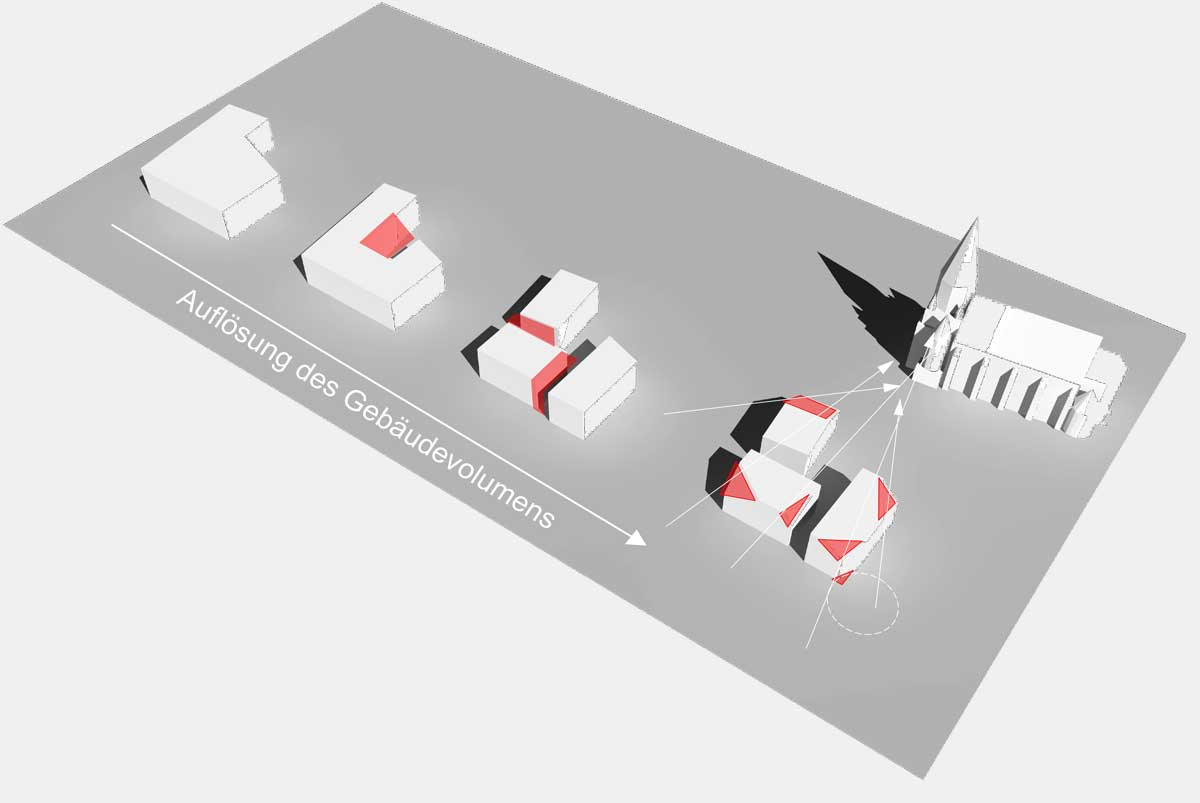 Auflösung des Gebäudevolumens